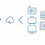 IoT: Новый виток в рекламном бизнесе?